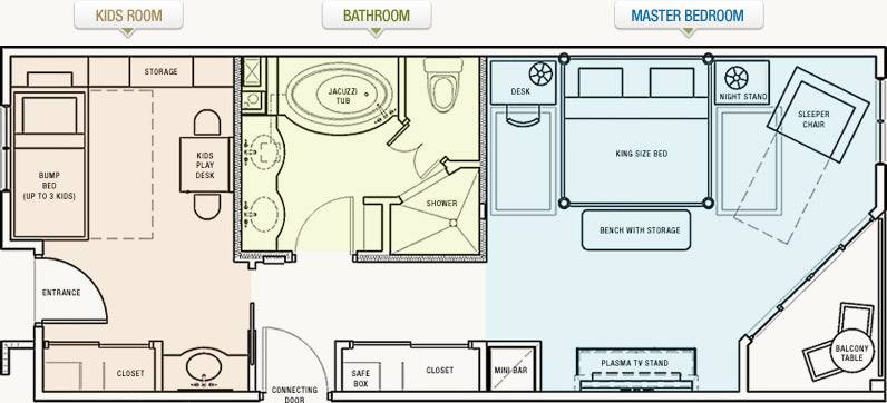 Upstairs Master Bedroom Home Plans