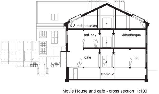 Cross Section House Drawing Quotes Plans