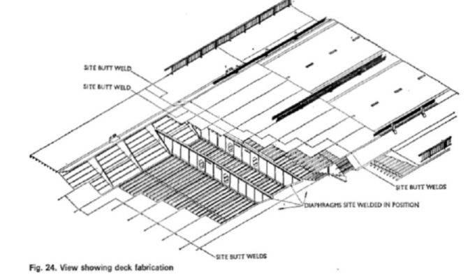 Deck Diagram