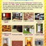 Describing Rooms Parts House Spanish
