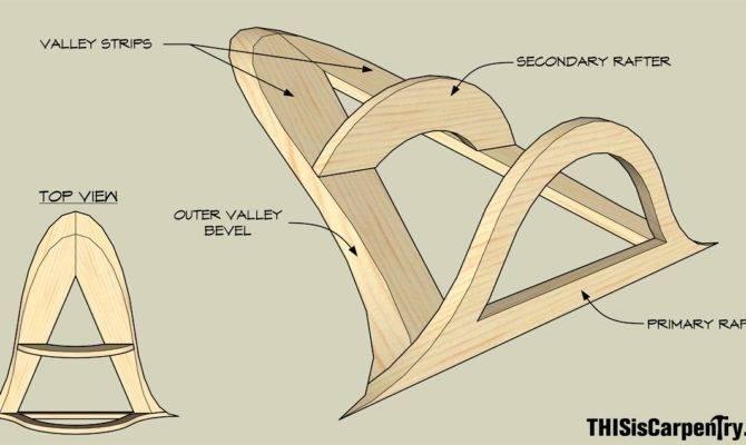 Designing Installing Eyebrow Dormer Thisiscarpentry