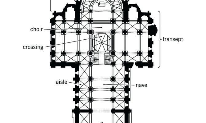 Diagram Romanesque Church Plan