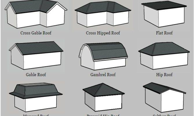 Different Roof Lines Loft Conversion Styles