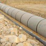 Different Types Drainage System