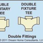 Drainage Sewer Pipe Fittings Discuss Some More