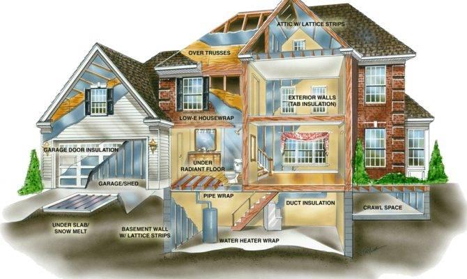 Energy Efficient Home Design Dreams House Furniture