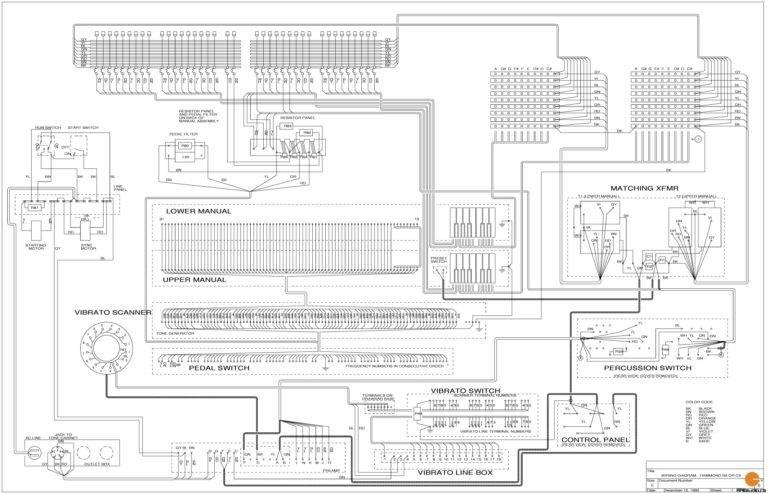 Engine Wiring Diagrams Further Cub Cadet Mower Deck Belt ...
