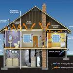 Excellence Design Homes Zero Energy Home Plans