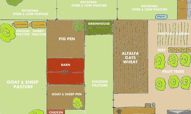 Farm Layout Design Ideas Inspire Your Homestead Dream