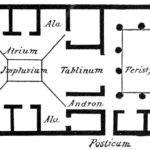 Fig Plan Pompeian House