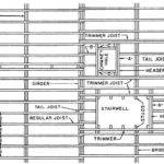 Figure Floor Framing Plan Information Includes