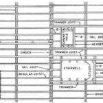 Figure Floor Framing Plan