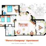 Floor Famous Television Show Home Plans Two Half Men