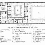 Floor Plan Moreover Roman House