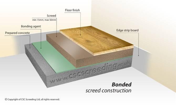 Floor Screeding Bonded Screed Construction