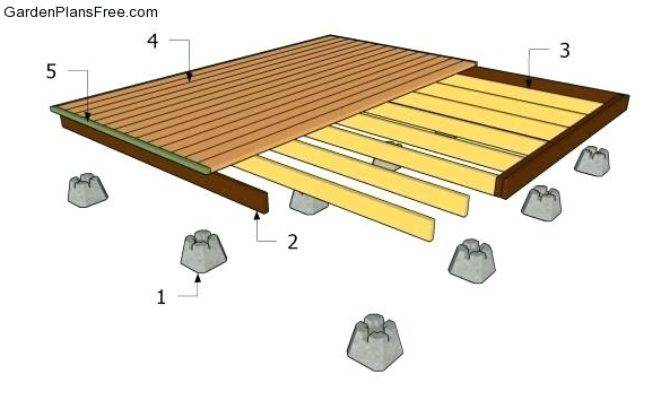Freestanding Deck Plans Build