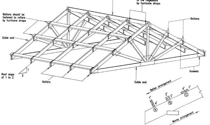 Gable Roof Plan Group Tag Keywordpictures