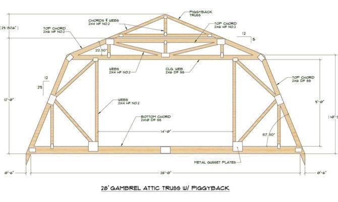 Gambrel Roof Attic