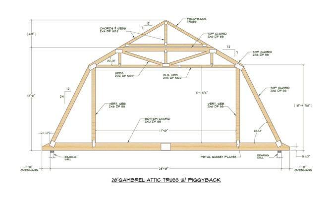 Gambrel Roof Design Garage Journal Board