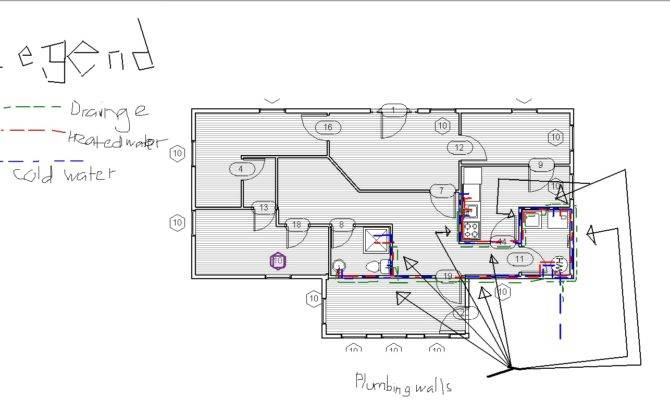 Genius Water Lines House Home Building Plans
