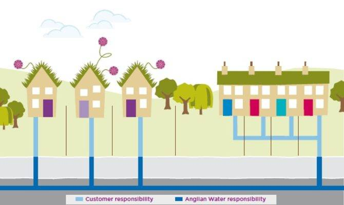 Get Ready Winter Burst Pipes Your Water Supply