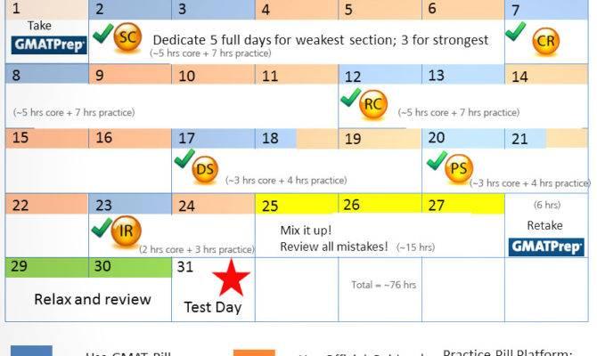 Gmat Month Study Plan Day Pill Method