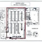 Grocery Store Floor Plan Layouts Supermarket