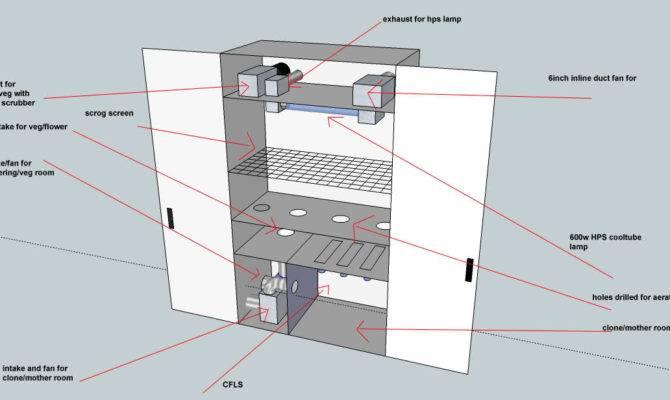 Grow Cabinet Growroom Designs Equipment