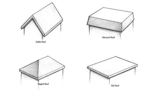 Here Four Most Commonly Used Roof Designs Eagle Roofing