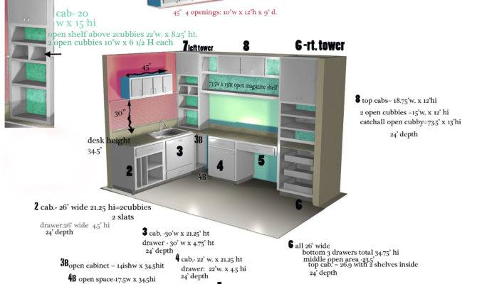 Home Decorating Craft Room Designs Layouts
