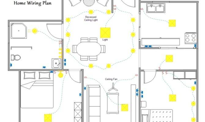 Home Electrical Wiring Diagrams Fuse Box Diagram
