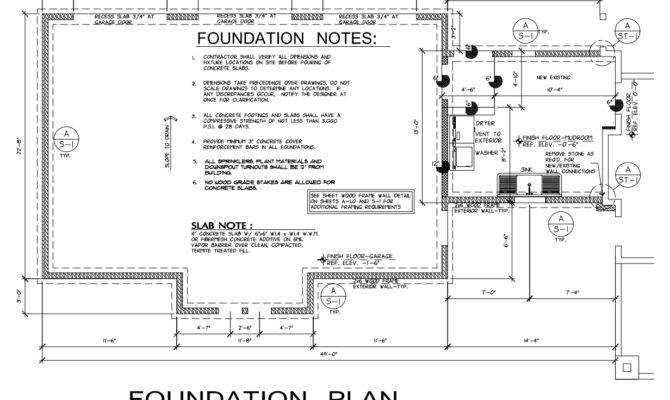 Home Foundation Plan Facebook Twitter Google