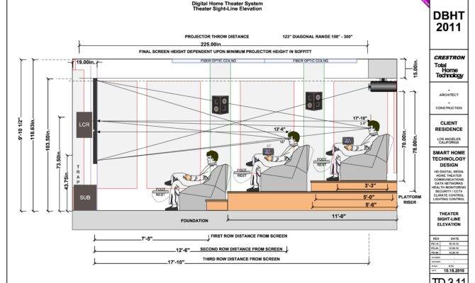 Home Theater Line Diagram Plan