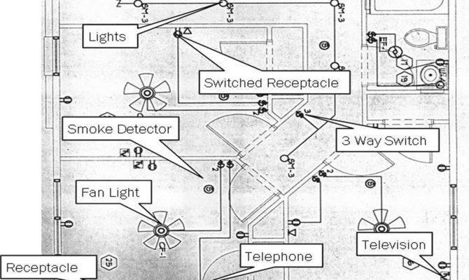 House Blueprints Terms
