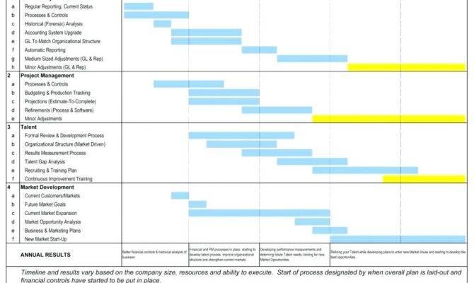 House Building Project Management Plan Escortsea