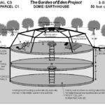 House Plans Home Designs Blog Archive Dome Homes