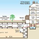 House Plans Home Designs Blog Archive Underground