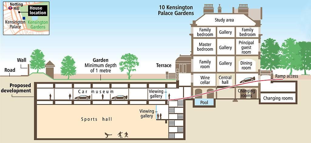 House Plans Home Designs Blog Archive Underground Home Plans Blueprints 42752