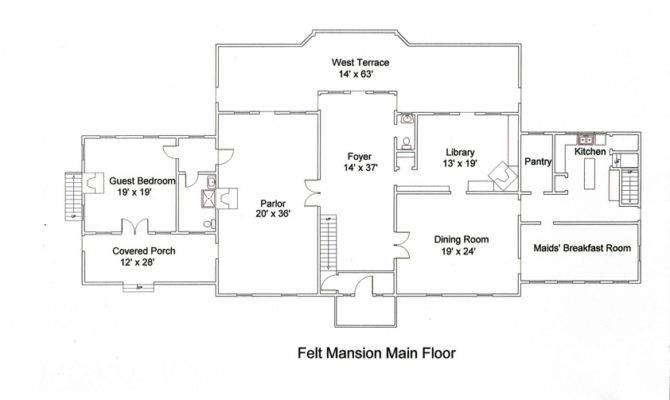 House Plans Home Search Thousands Floor