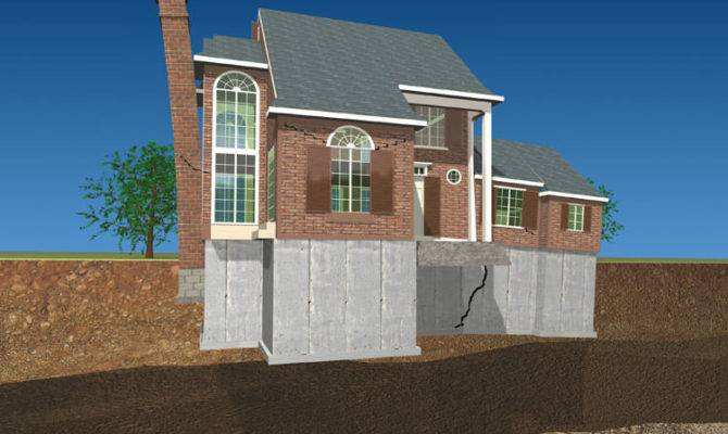 House Settling Sinking Foundation Repair Charleston