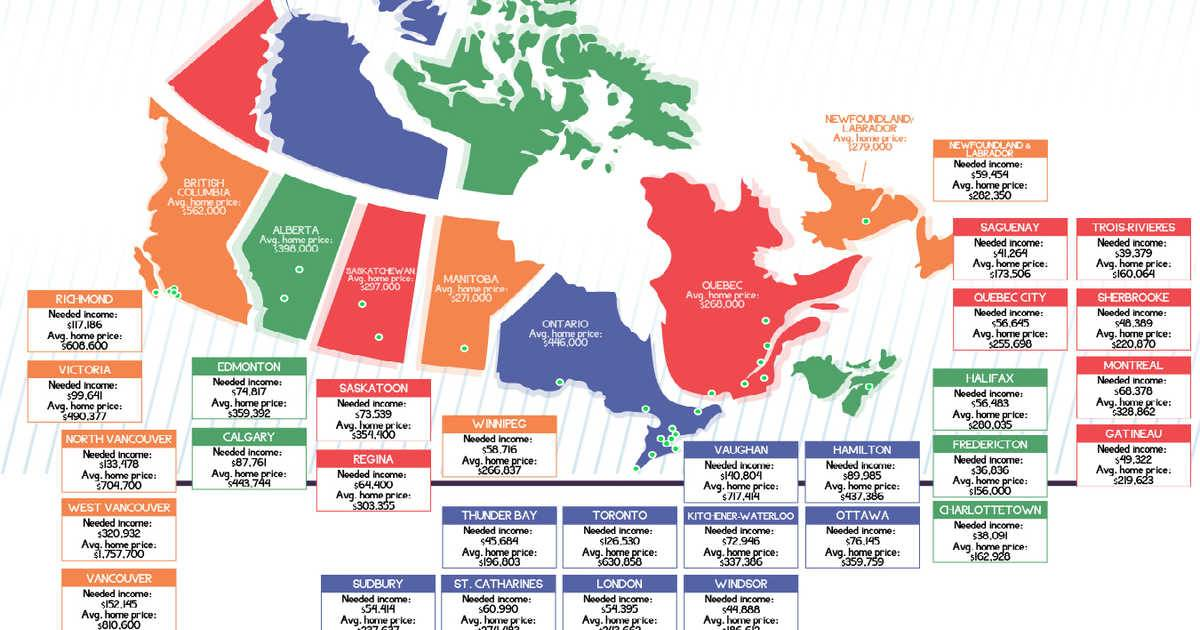 Houses These Canadian Provinces Cost Less Than Half