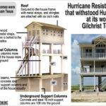 Hurricane Proof House Plans