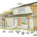 Impressive Cheap Build House Plans