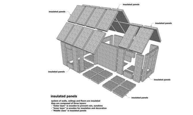 Insulated Dog House Plan Construction Design