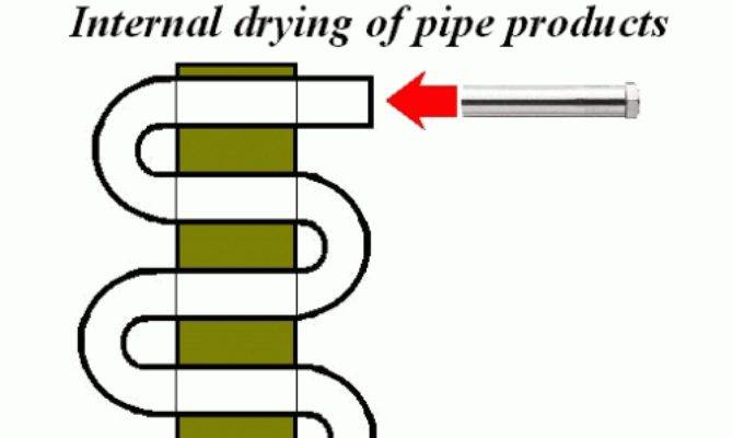 Internal Drying Pipe Products