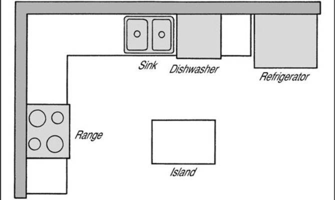 15 Best Simple Small Kitchen Floor Plans With Islands Ideas Home Blueprints
