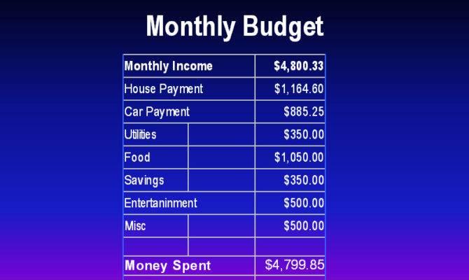 Kayla Leah Blogtastic Blog Personal Budget