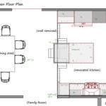 Kitchen Layouts Design Manifest