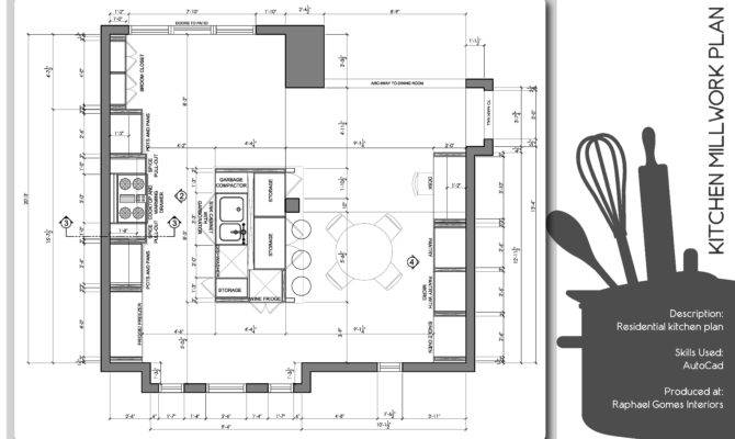 Kitchen Plans Best Layouts Ideas Pinterest