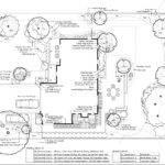 Landscape Design Services Sprout Garden